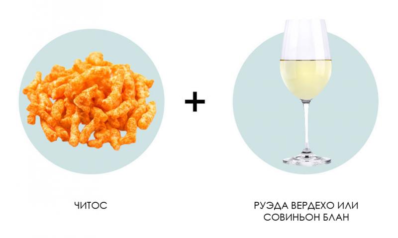 Вино-фрико-гастрономия